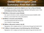 global catastrophe loss summary first half 2011
