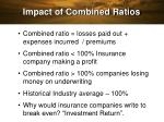 impact of combined ratios