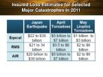 insured loss estimates for selected major catastrophes in 2011