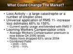 what could change the market13