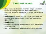 zaao track records