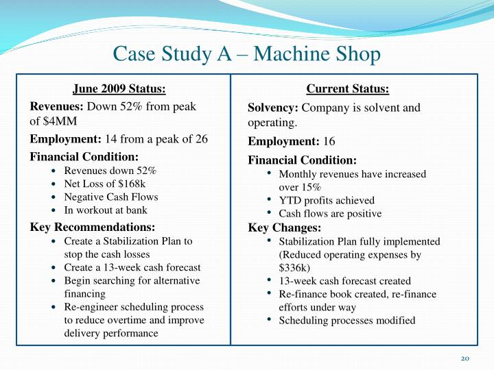 bennett machine shop case analysis Datron case study datrn ynamics, inc to be quickly and efficiently transferred to a cnc machine introducing the online machine shop.