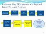 estimated cost effectiveness of a regional layoff aversion program