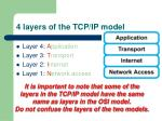 4 layers of the tcp ip model