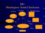 mu huntington south charleston