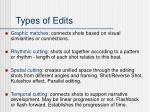types of edits
