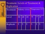 treatment levels of treatment replication