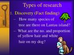 types of research18