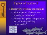 types of research19