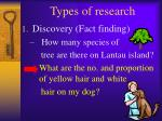 types of research24