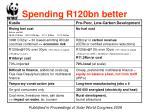 spending r120bn better