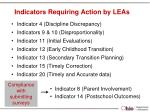 indicators requiring action by leas