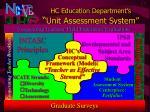 hc education department s unit assessment system