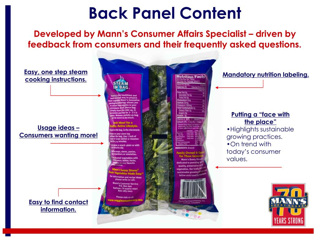 Back Panel Content