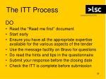 the itt process