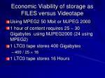 economic viability of storage as files versus videotape48
