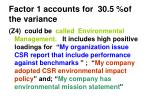 factor 1 accounts for 30 5 of the variance