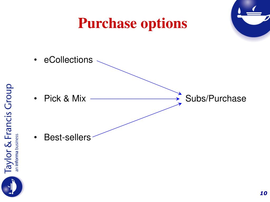 Purchase options