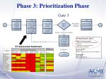 phase 3 prioritization phase