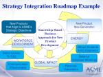 strategy integration roadmap example