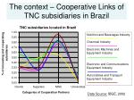 the context cooperative links of tnc subsidiaries in brazil