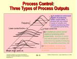 process control three types of process outputs