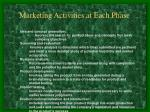 marketing activities at each phase