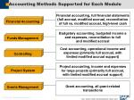 accounting methods supported for each module