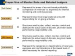 proper use of master data and related ledgers23
