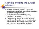 cognitive artefacts and cultural schemas