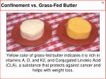 confinement vs grass fed butter
