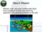 navy s mission