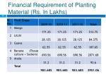 financial requirement of planting material rs in lakhs