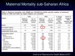 maternal mortality sub saharan africa