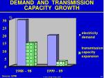 demand and transmission capacity growth