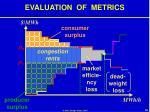 evaluation of metrics