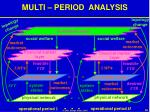 multi period analysis