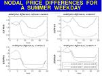 nodal price differences for a summer weekday