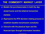 the commodity market layer