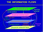 the information flows