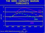 the nerc capacity margin forecasts