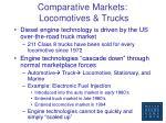 comparative markets locomotives trucks