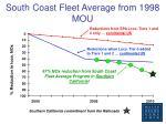 south coast fleet average from 1998 mou