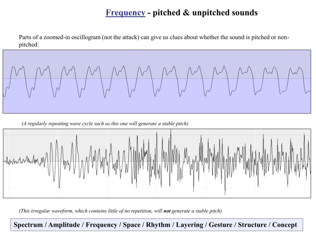 (A regularly repeating wave cycle such as this one will generate a stable pitch)
