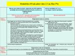 modalit s d evaluation des lv au bac pro22