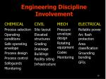 engineering discipline involvement