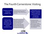 the fourth cornerstone visiting