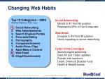 changing web habits