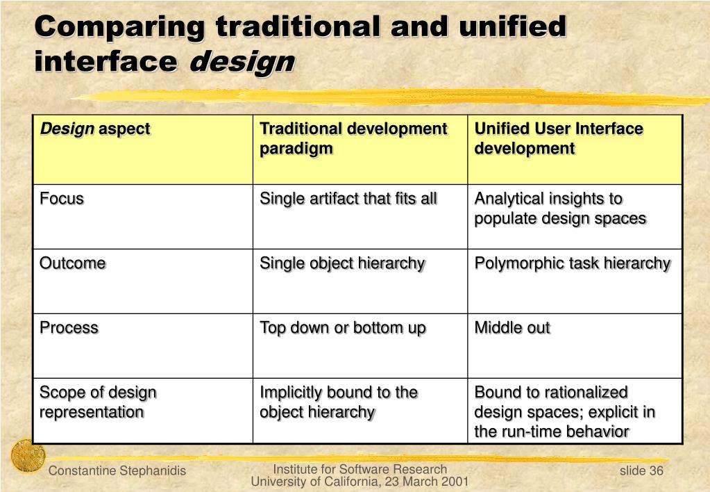 Comparing traditional and unified interface