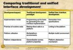 comparing traditional and unified interface development